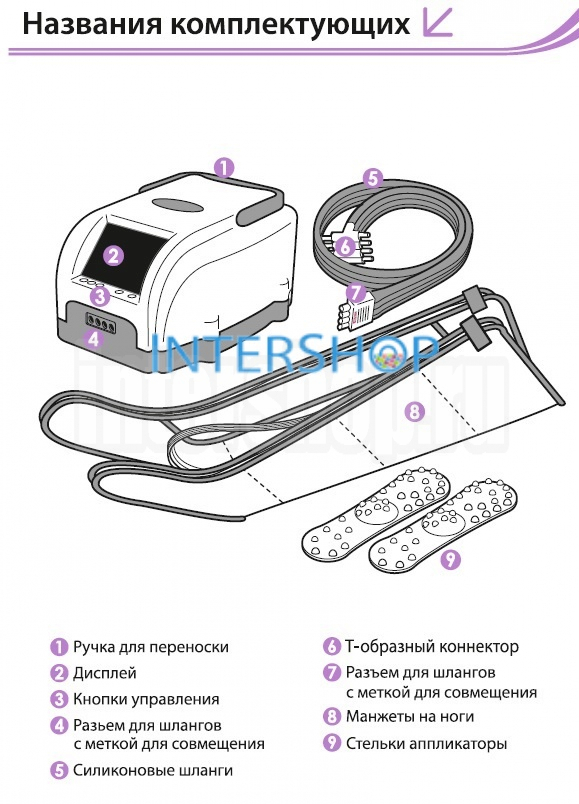 Lymphanorm Relax комплект