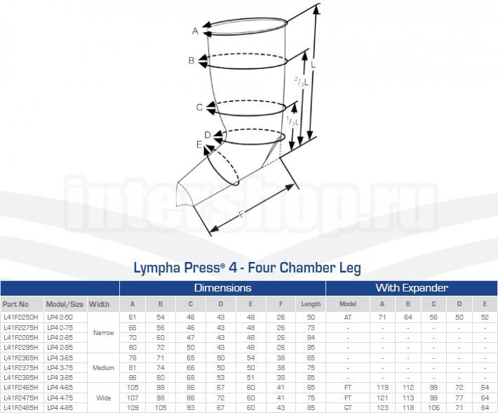 Манжета-нога 4 камерная Phlebo Press.jpg