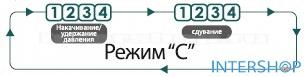 LymphaNorm режим C