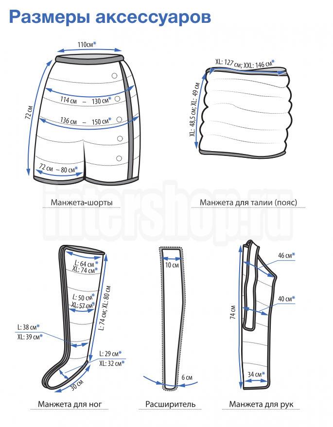 размеры аксессуаров LymphaNorm Pro 4.jpg